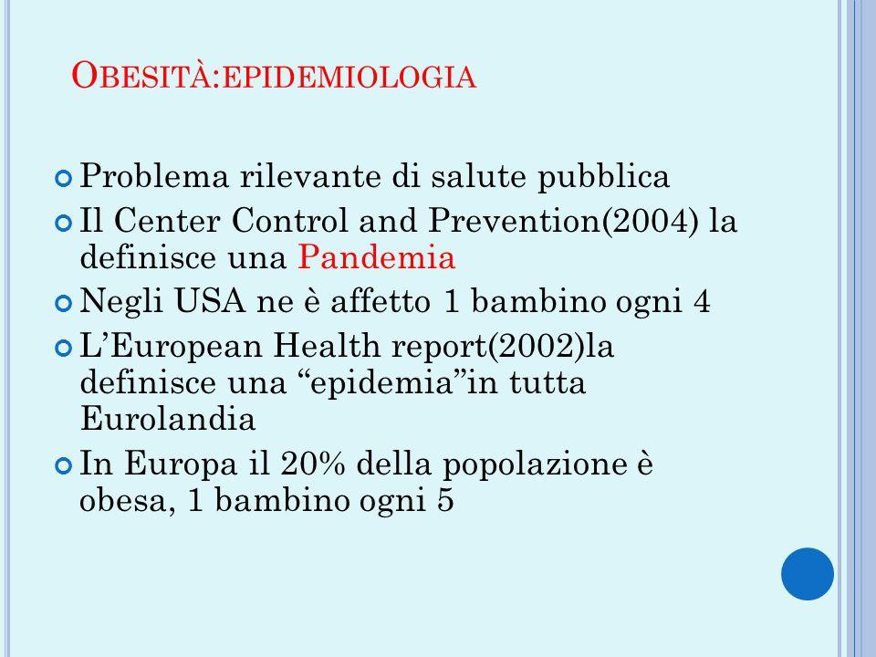 O BESITÀ : EPIDEMIOLOGIA Problema rilevante di salute pubblica Il Center Control and Prevention(2004) la definisce una Pandemia Negli USA ne è affetto