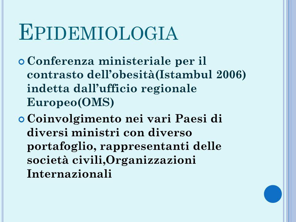 E PIDEMIOLOGIA Conferenza ministeriale per il contrasto dellobesità(Istambul 2006) indetta dallufficio regionale Europeo(OMS) Coinvolgimento nei vari
