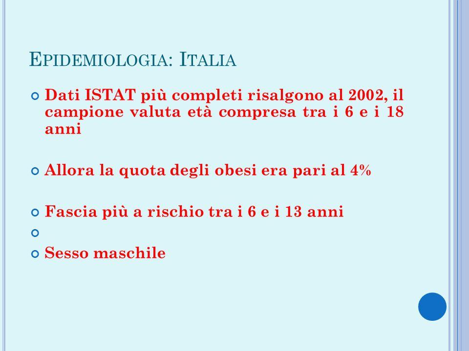 E PIDEMIOLOGIA : I TALIA Dati ISTAT più completi risalgono al 2002, il campione valuta età compresa tra i 6 e i 18 anni Allora la quota degli obesi er