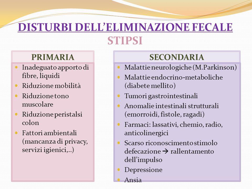 DISTURBI DELLELIMINAZIONE FECALE INCONTINENZA FECALE CAUSE ORGANICHE Danno da farmaci (lassativi) Malattie sistemiche (diabete mellito) Danno sfinterico da neoplasie, esiti tx chirurgica Stato soporoso o comatoso Danno neurologico o cerebrale (demenza)