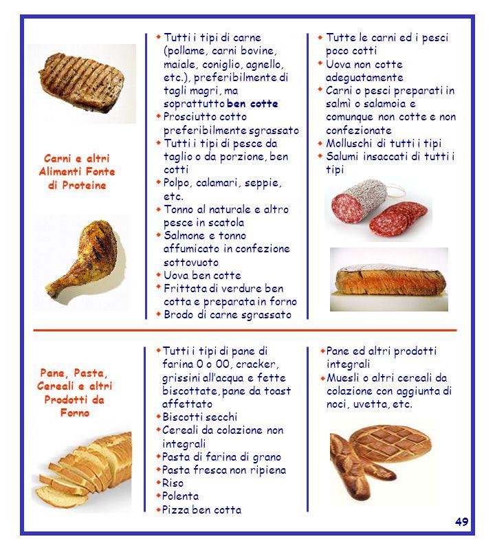 Tutti i tipi di carne (pollame, carni bovine, maiale, coniglio, agnello, etc.), preferibilmente di tagli magri, ma soprattutto ben cotte Prosciutto co