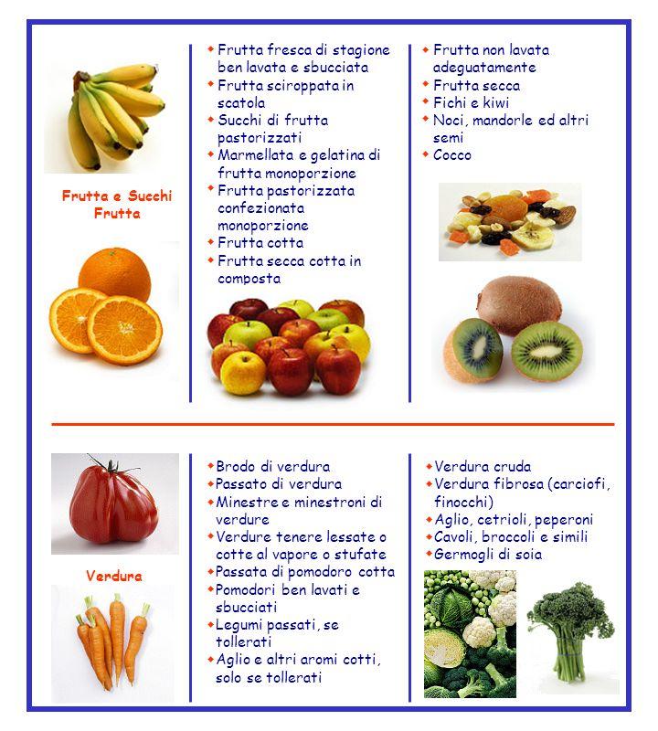 Frutta fresca di stagione ben lavata e sbucciata Frutta sciroppata in scatola Succhi di frutta pastorizzati Marmellata e gelatina di frutta monoporzio