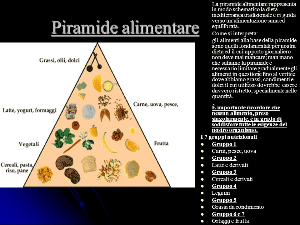 Piramide alimentare La piramide alimentare rappresenta in modo schematico la dieta mediterranea tradizionale e ci guida verso un'alimentazione sana ed