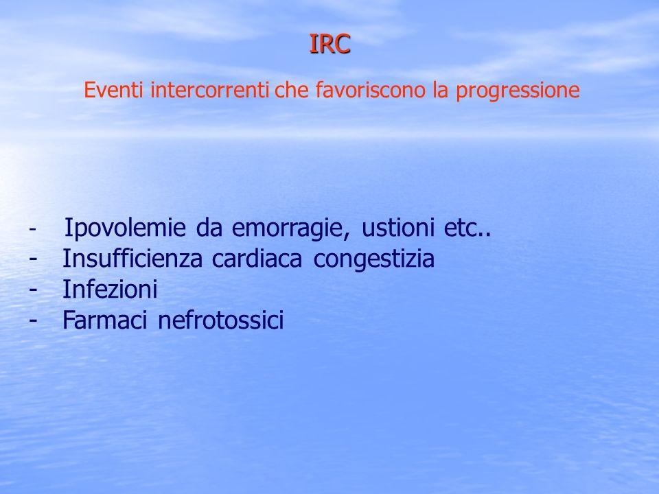 - Ipovolemie da emorragie, ustioni etc.. - Insufficienza cardiaca congestizia - Infezioni - Farmaci nefrotossici IRC IRC Eventi intercorrenti che favo