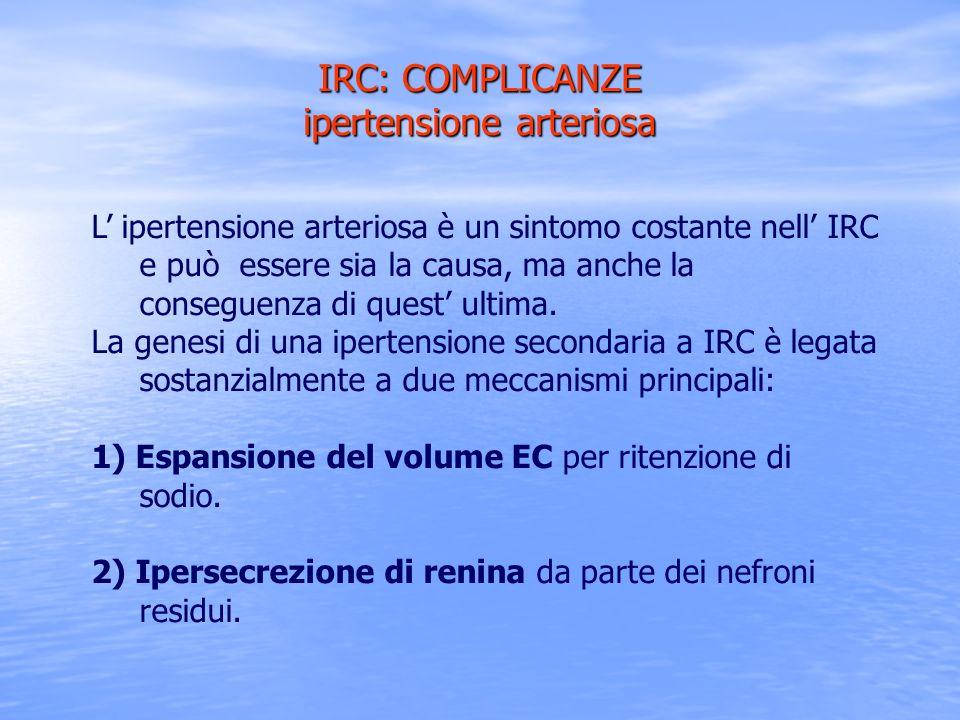 IRC: COMPLICANZE ipertensione arteriosa L ipertensione arteriosa è un sintomo costante nell IRC e può essere sia la causa, ma anche la conseguenza di