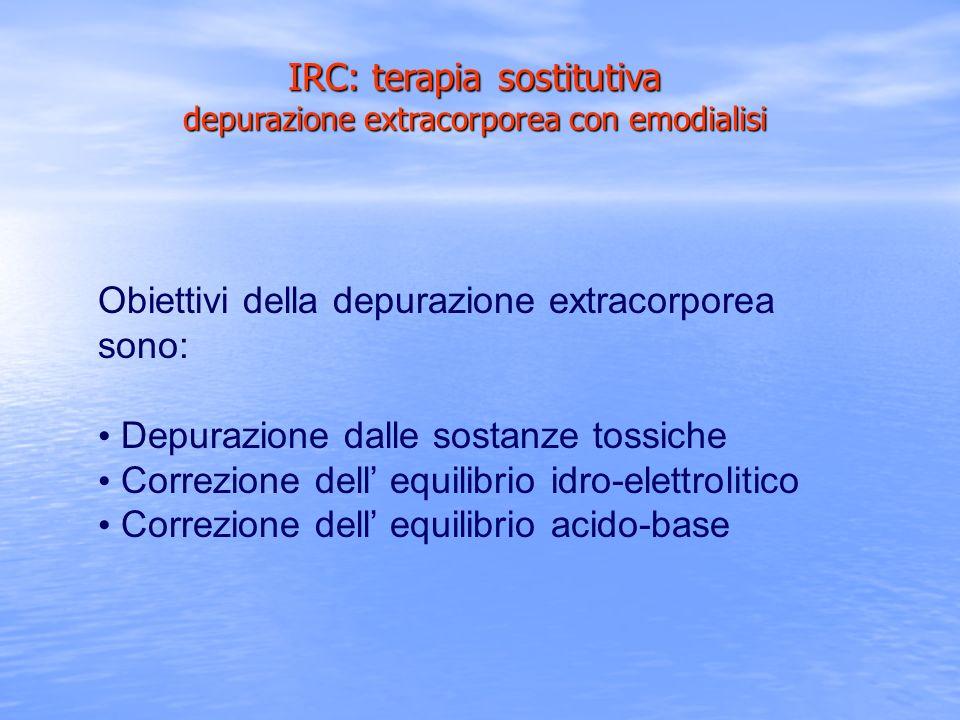 IRC: terapia sostitutiva depurazione extracorporea con emodialisi Obiettivi della depurazione extracorporea sono: Depurazione dalle sostanze tossiche