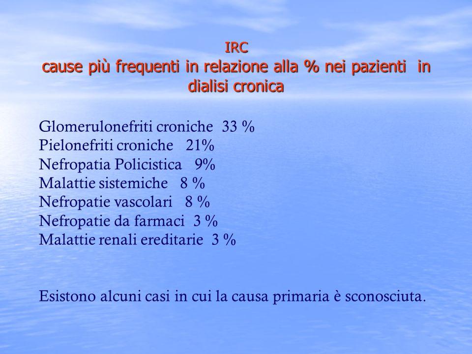 IRC cause più frequenti in relazione alla % nei pazienti in dialisi cronica Glomerulonefriti croniche 33 % Pielonefriti croniche 21% Nefropatia Polici