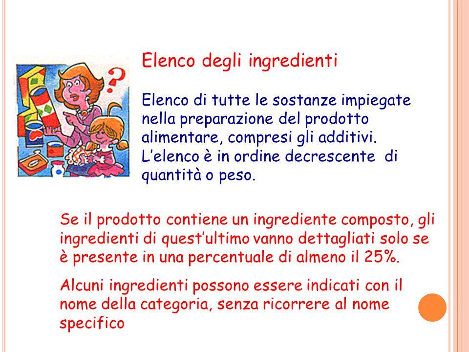 Elenco degli ingredienti Elenco di tutte le sostanze impiegate nella preparazione del prodotto alimentare, compresi gli additivi. Lelenco è in ordine