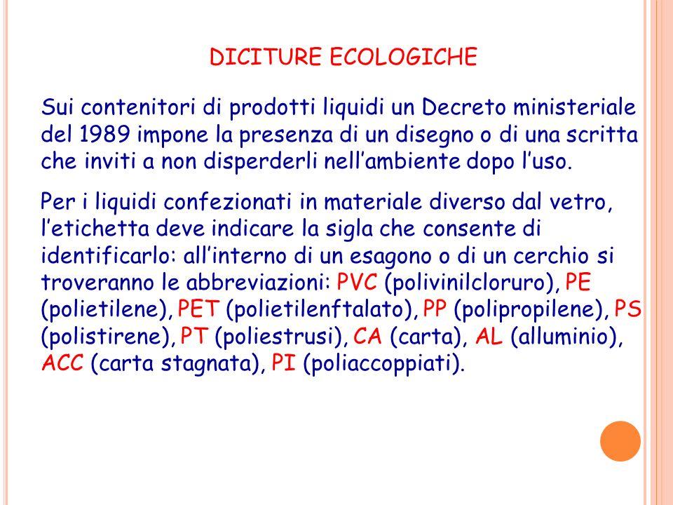 DICITURE ECOLOGICHE Sui contenitori di prodotti liquidi un Decreto ministeriale del 1989 impone la presenza di un disegno o di una scritta che inviti