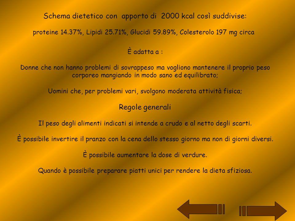 Schema dietetico con apporto di 2000 kcal così suddivise: proteine 14.37%, Lipidi 25.71%, Glucidi 59.89%, Colesterolo 197 mg circa È adatta a : Donne