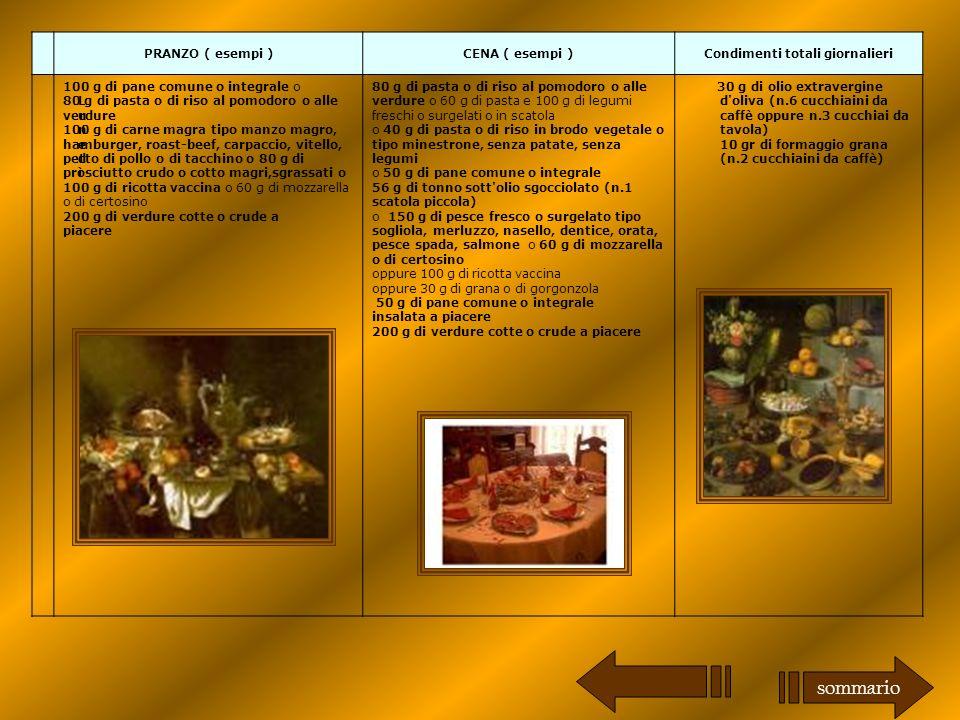 PRANZO ( esempi )CENA ( esempi )Condimenti totali giornalieri LunedìLunedì 100 g di pane comune o integrale o 80 g di pasta o di riso al pomodoro o al