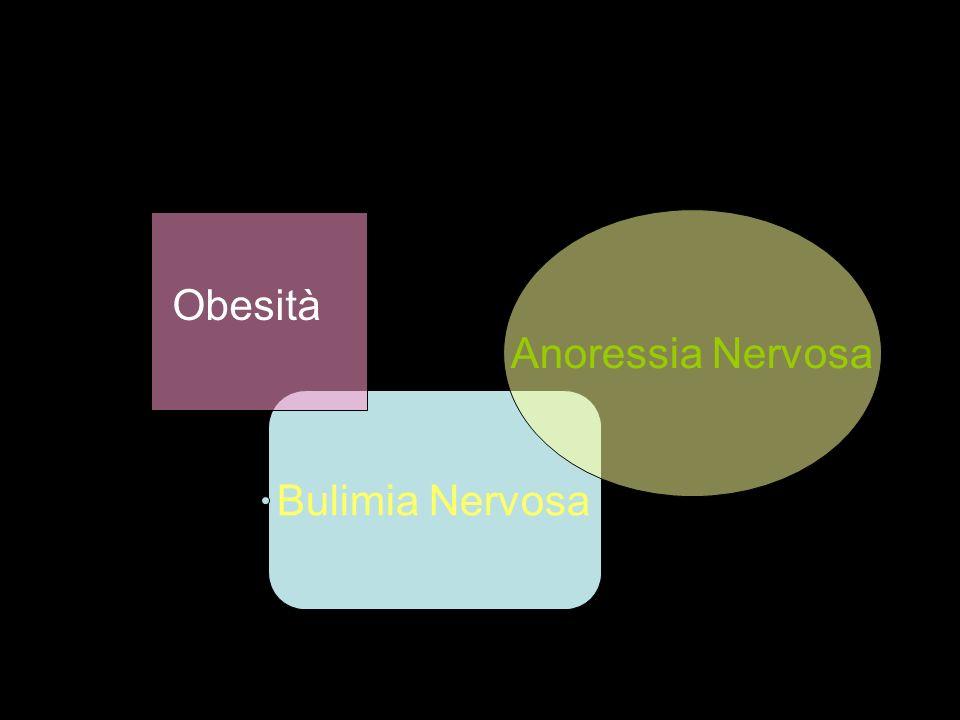 Bulimia Nervosa Obesità Anoressia Nervosa