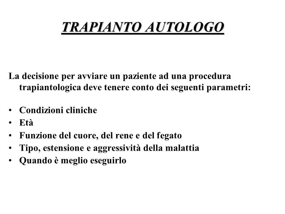 La decisione per avviare un paziente ad una procedura trapiantologica deve tenere conto dei seguenti parametri: Condizioni cliniche Età Funzione del c