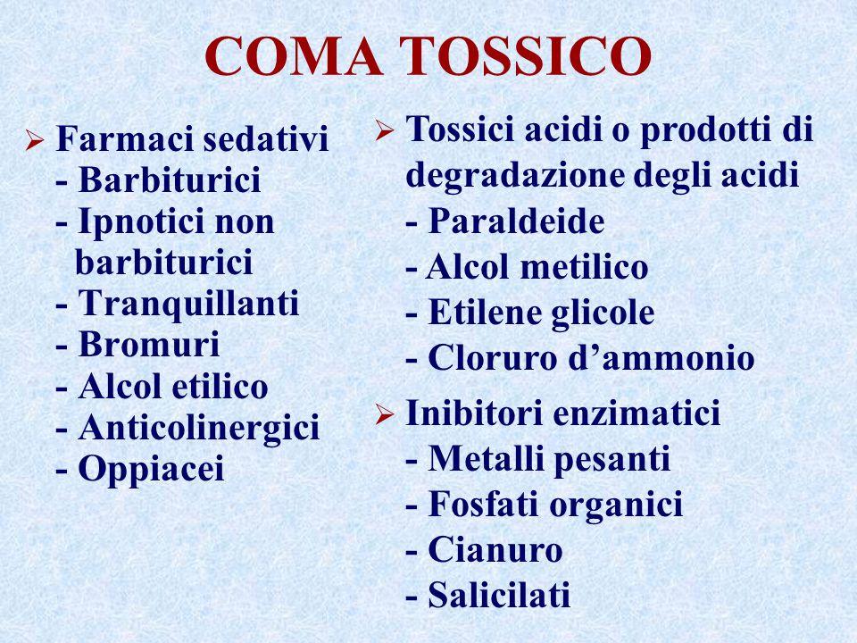 COMA TOSSICO Farmaci sedativi - Barbiturici - Ipnotici non barbiturici - Tranquillanti - Bromuri - Alcol etilico - Anticolinergici - Oppiacei Tossici acidi o prodotti di degradazione degli acidi - Paraldeide - Alcol metilico - Etilene glicole - Cloruro dammonio Inibitori enzimatici - Metalli pesanti - Fosfati organici - Cianuro - Salicilati