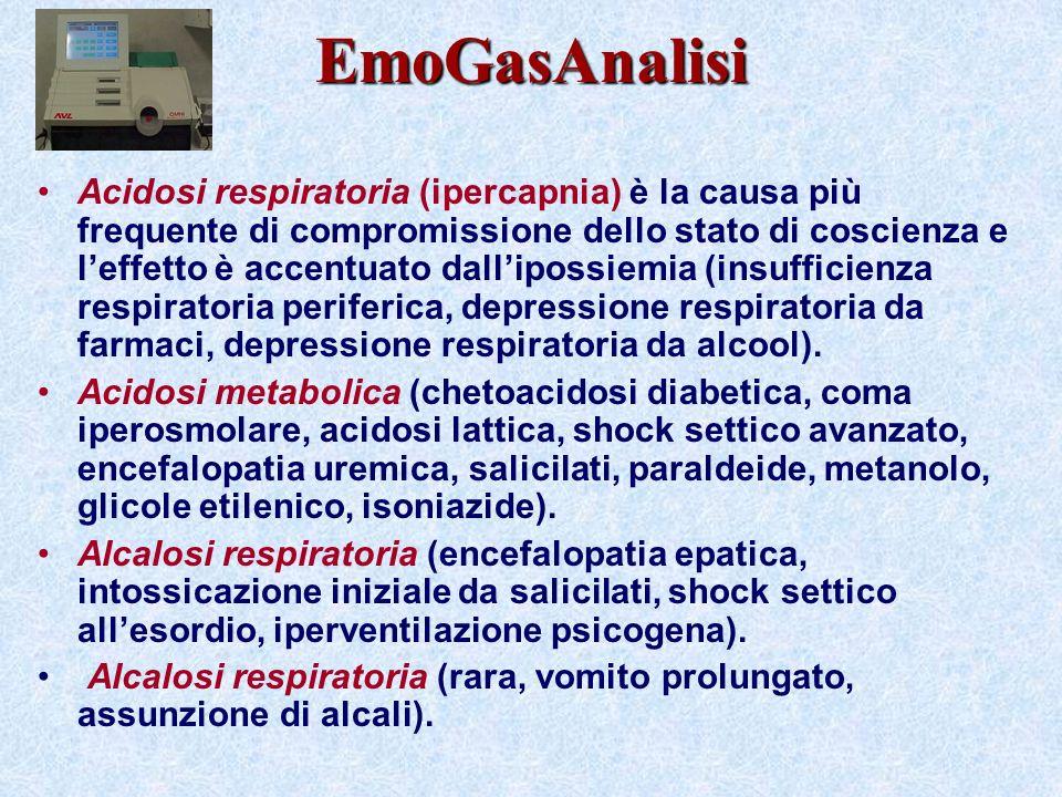 EmoGasAnalisi Acidosi respiratoria (ipercapnia) è la causa più frequente di compromissione dello stato di coscienza e leffetto è accentuato dallipossiemia (insufficienza respiratoria periferica, depressione respiratoria da farmaci, depressione respiratoria da alcool).