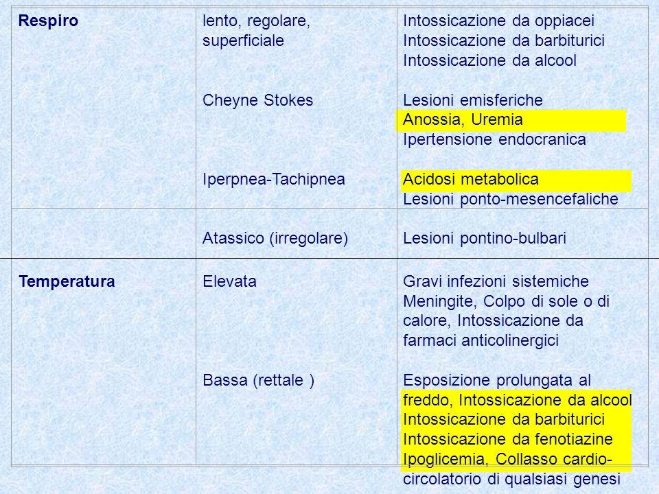 Respirolento, regolare, superficiale Cheyne Stokes Iperpnea-Tachipnea Atassico (irregolare) Intossicazione da oppiacei Intossicazione da barbiturici Intossicazione da alcool Lesioni emisferiche Anossia, Uremia Ipertensione endocranica Acidosi metabolica Lesioni ponto-mesencefaliche Lesioni pontino-bulbari TemperaturaElevata Bassa (rettale ) Gravi infezioni sistemiche Meningite, Colpo di sole o di calore, Intossicazione da farmaci anticolinergici Esposizione prolungata al freddo, Intossicazione da alcool Intossicazione da barbiturici Intossicazione da fenotiazine Ipoglicemia, Collasso cardio- circolatorio di qualsiasi genesi
