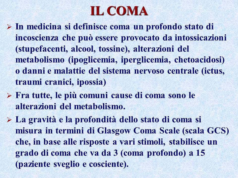 Coma ipoglicemico: TERAPIA Sul territorio: Disponibilità dellaccesso venoso bolo di 10-20 gr di glucosio e.v.
