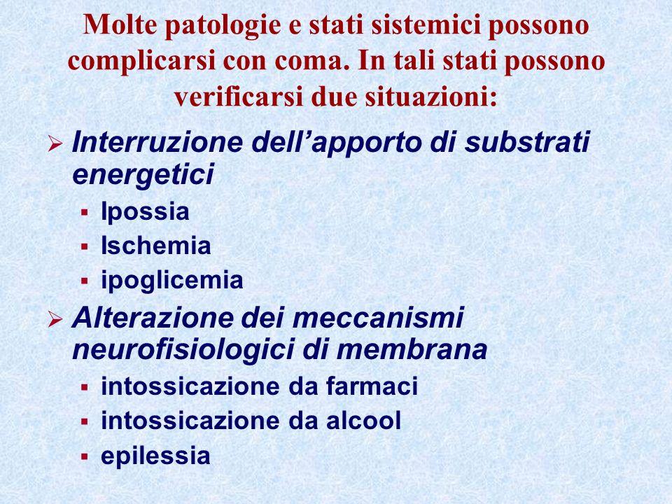 Molte patologie e stati sistemici possono complicarsi con coma. In tali stati possono verificarsi due situazioni: Interruzione dellapporto di substrat