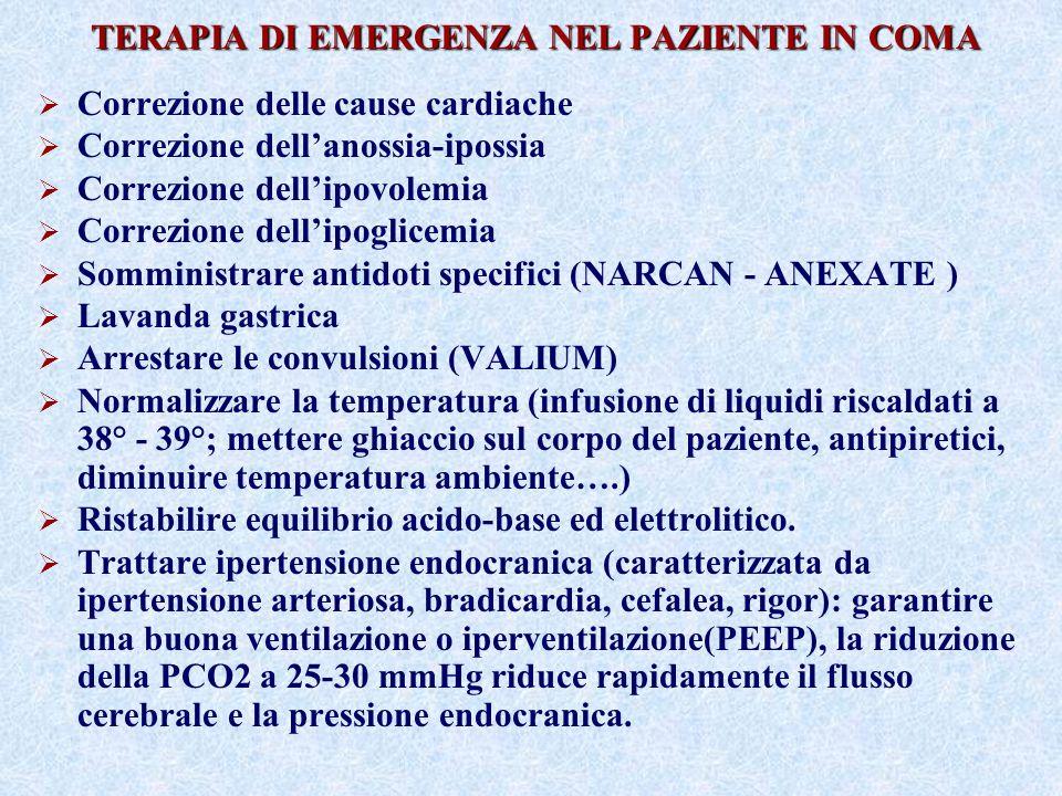 TERAPIA DI EMERGENZA NEL PAZIENTE IN COMA Correzione delle cause cardiache Correzione dellanossia-ipossia Correzione dellipovolemia Correzione dellipoglicemia Somministrare antidoti specifici (NARCAN - ANEXATE ) Lavanda gastrica Arrestare le convulsioni (VALIUM) Normalizzare la temperatura (infusione di liquidi riscaldati a 38° - 39°; mettere ghiaccio sul corpo del paziente, antipiretici, diminuire temperatura ambiente….) Ristabilire equilibrio acido-base ed elettrolitico.