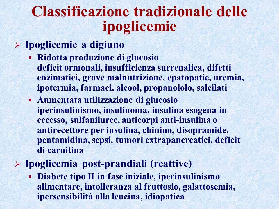 Classificazione tradizionale delle ipoglicemie Ipoglicemie a digiuno Ridotta produzione di glucosio deficit ormonali, insufficienza surrenalica, difet