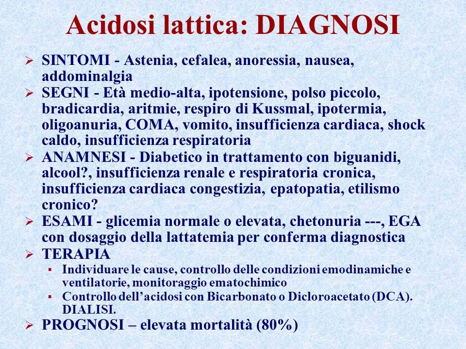 Acidosi lattica: DIAGNOSI SINTOMI - Astenia, cefalea, anoressia, nausea, addominalgia SEGNI - Età medio-alta, ipotensione, polso piccolo, bradicardia, aritmie, respiro di Kussmal, ipotermia, oligoanuria, COMA, vomito, insufficienza cardiaca, shock caldo, insufficienza respiratoria ANAMNESI - Diabetico in trattamento con biguanidi, alcool?, insufficienza renale e respiratoria cronica, insufficienza cardiaca congestizia, epatopatia, etilismo cronico.