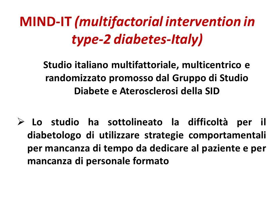 MIND-IT (multifactorial intervention in type-2 diabetes-Italy) Studio italiano multifattoriale, multicentrico e randomizzato promosso dal Gruppo di St