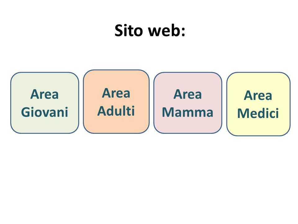 Sito web: Area Medici Area Giovani Area Mamma Area Adulti