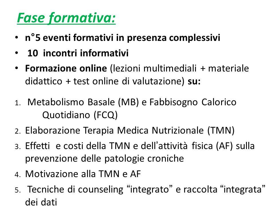 Fase formativa: n°5 eventi formativi in presenza complessivi 10 incontri informativi Formazione online (lezioni multimediali + materiale didattico + t