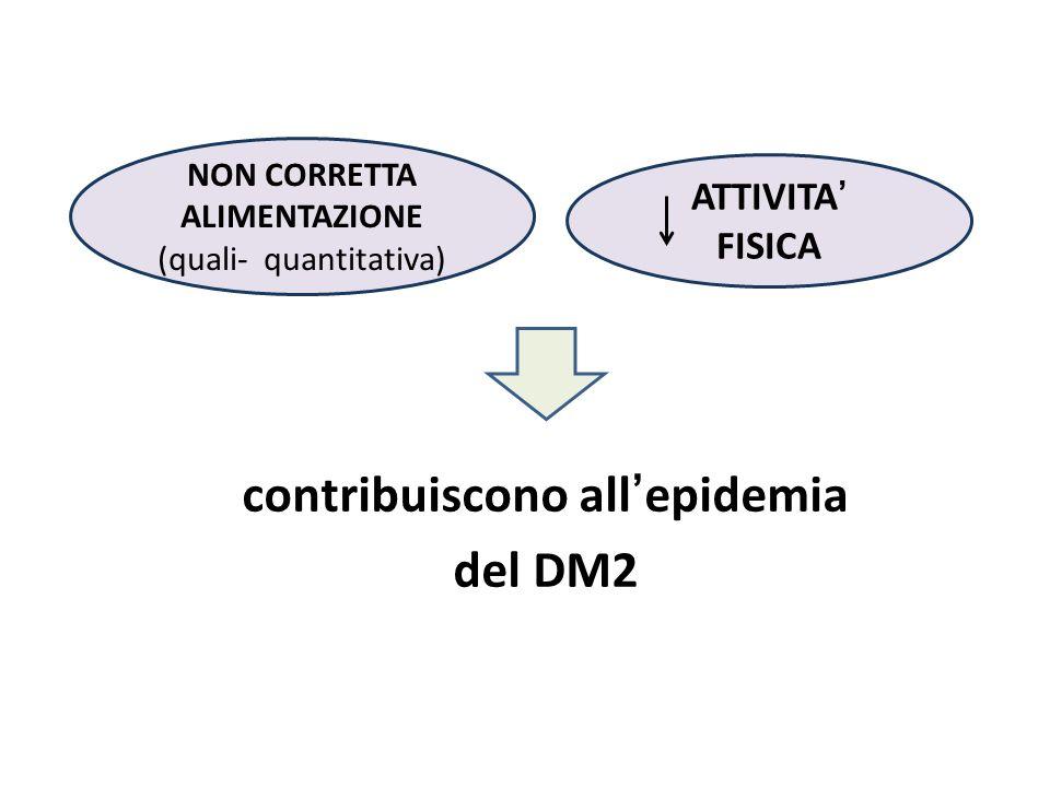 - MODIFICAZIONI DELLO STILE DI VITA sono fondamentali per la prevenzione e la cura del DM2 - lEFFICACIA di un intervento è correlata alla MODALITA con cui viene proposto il cambiamento