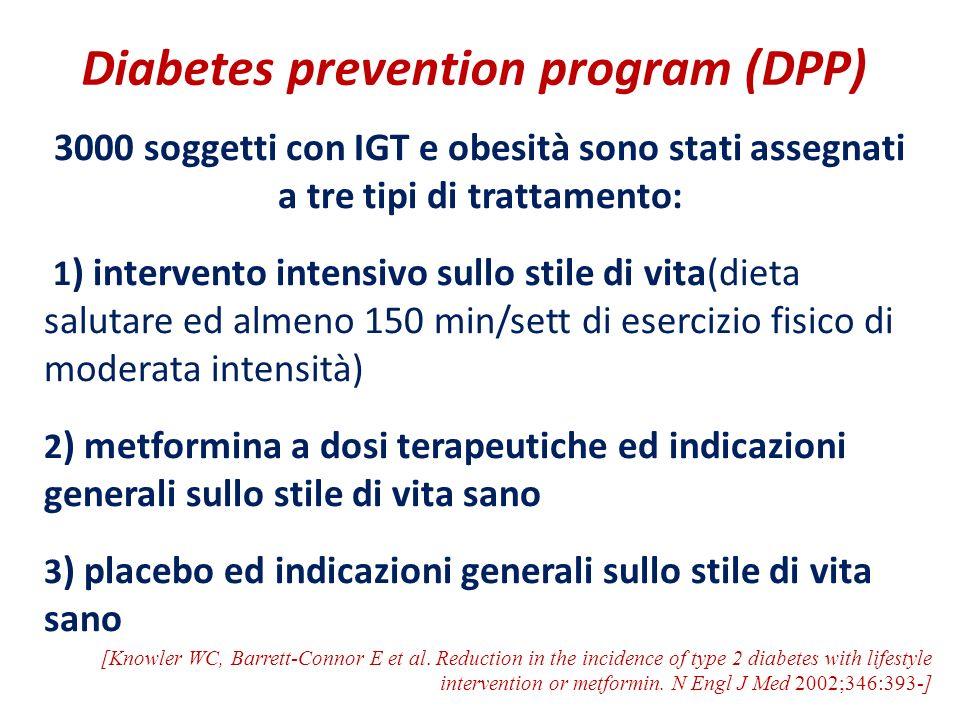 Interventi di PREVENZIONE nel DM2 Gli interventi sullo stile di vita si sono dimostrati efficaci nel prevenire o ritardare linsorgenza di diabete in soggetti a rischio La tipologia di intervento che ha prodotto i migliori risultati si basa sullapproccio COMPORTAMENTALE o COGNITIVO-COMPORTAMENTALE