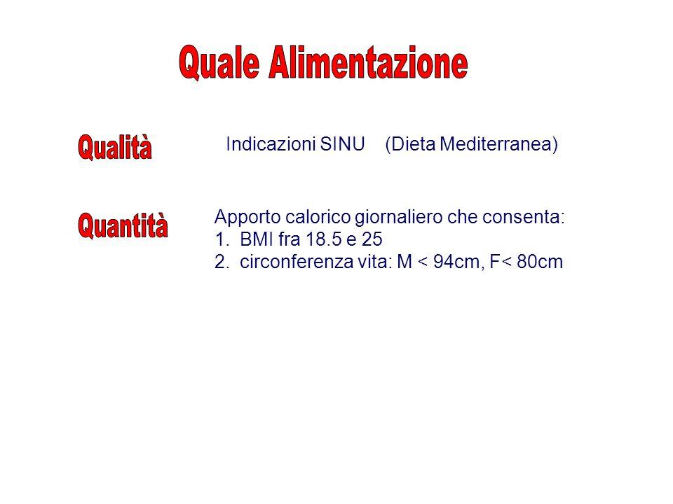 Indicazioni SINU (Dieta Mediterranea) Apporto calorico giornaliero che consenta: 1.BMI fra 18.5 e 25 2.circonferenza vita: M < 94cm, F< 80cm
