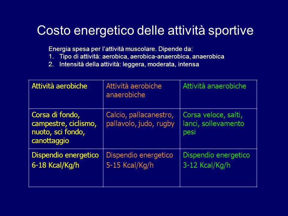 Costo energetico delle attività sportive Energia spesa per lattività muscolare.