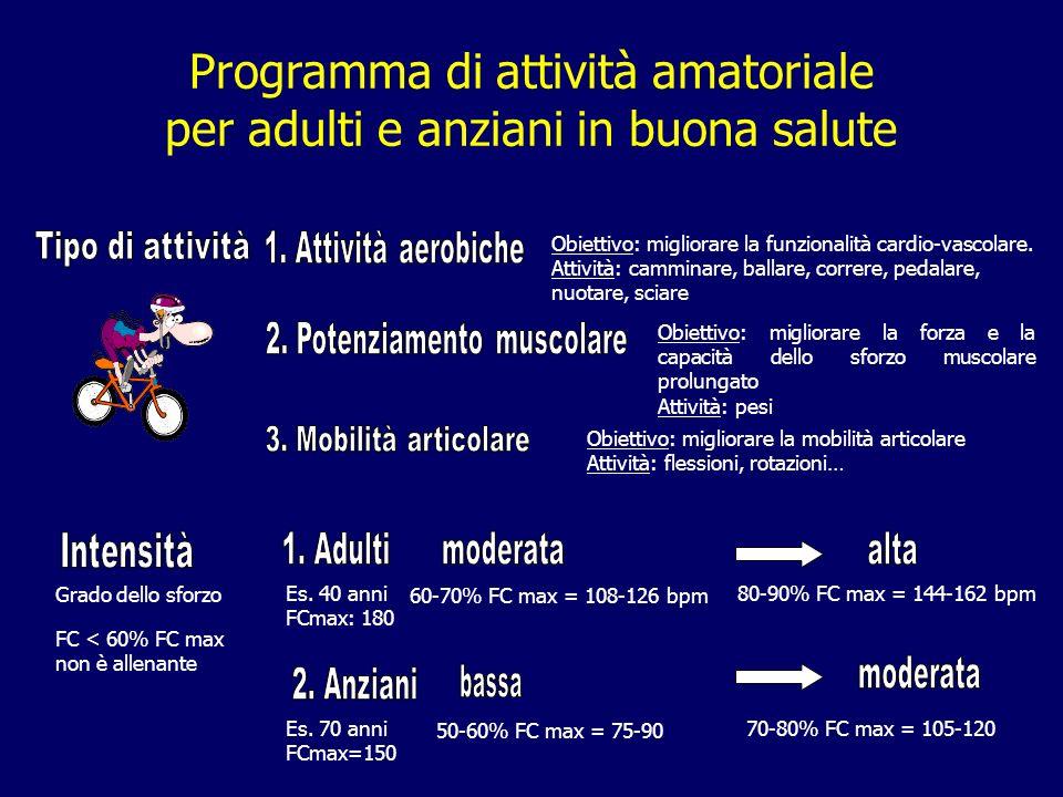 Programma di attività amatoriale per adulti e anziani in buona salute Obiettivo: migliorare la funzionalità cardio-vascolare.