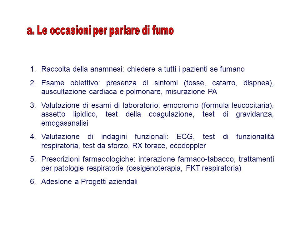 1.Raccolta della anamnesi: chiedere a tutti i pazienti se fumano 2.Esame obiettivo: presenza di sintomi (tosse, catarro, dispnea), auscultazione cardiaca e polmonare, misurazione PA 3.Valutazione di esami di laboratorio: emocromo (formula leucocitaria), assetto lipidico, test della coagulazione, test di gravidanza, emogasanalisi 4.Valutazione di indagini funzionali: ECG, test di funzionalità respiratoria, test da sforzo, RX torace, ecodoppler 5.Prescrizioni farmacologiche: interazione farmaco-tabacco, trattamenti per patologie respiratorie (ossigenoterapia, FKT respiratoria) 6.Adesione a Progetti aziendali