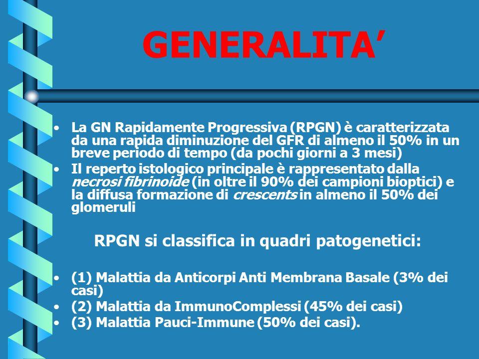 GENERALITA La GN Rapidamente Progressiva (RPGN) è caratterizzata da una rapida diminuzione del GFR di almeno il 50% in un breve periodo di tempo (da p