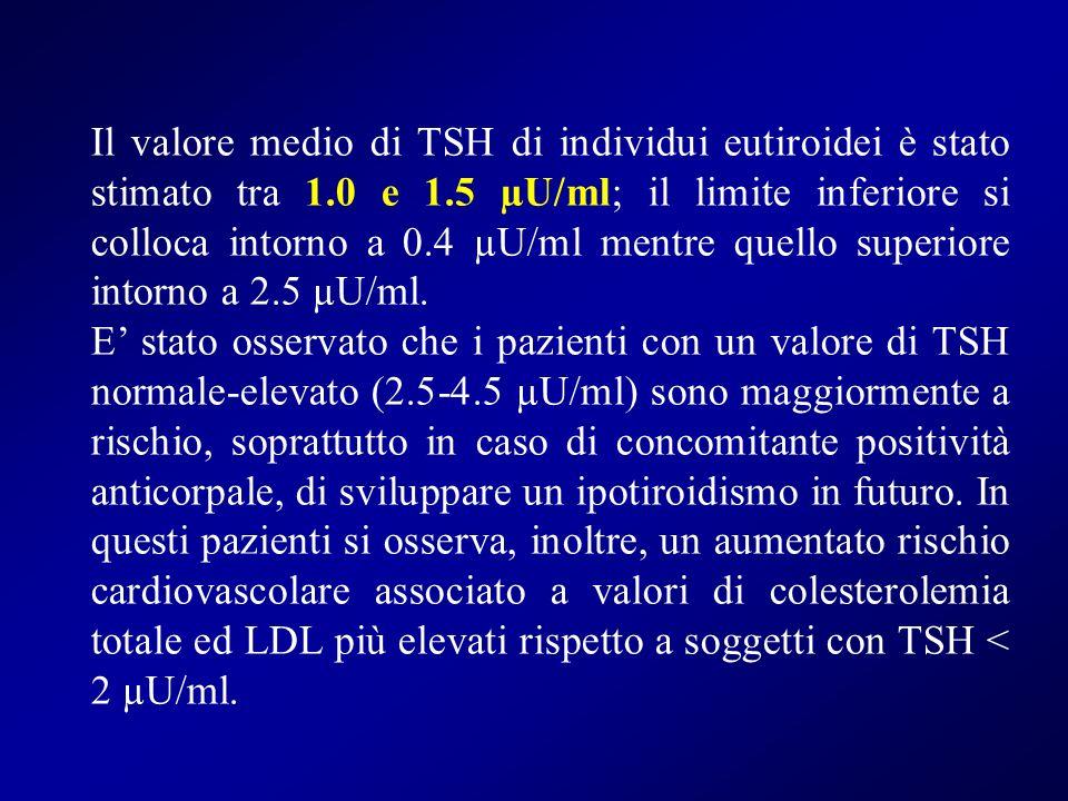 Il valore medio di TSH di individui eutiroidei è stato stimato tra 1.0 e 1.5 µU/ml; il limite inferiore si colloca intorno a 0.4 µU/ml mentre quello s