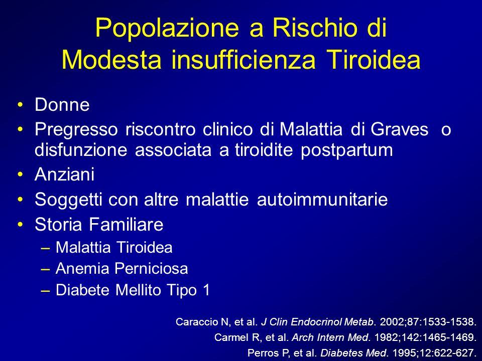 Popolazione a Rischio di Modesta insufficienza Tiroidea Donne Pregresso riscontro clinico di Malattia di Graves o disfunzione associata a tiroidite po