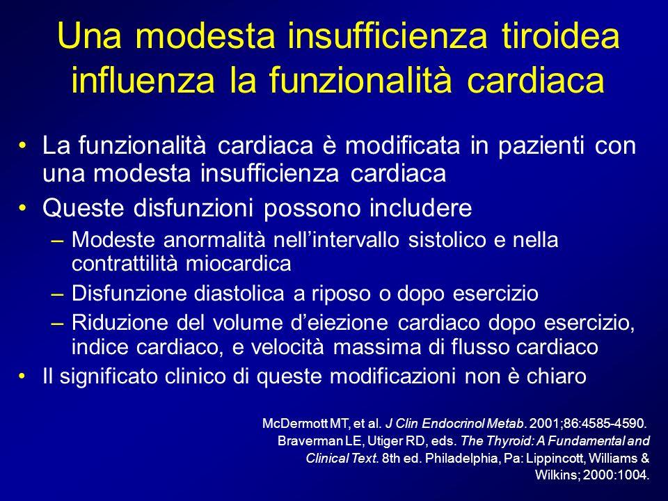 Una modesta insufficienza tiroidea influenza la funzionalità cardiaca La funzionalità cardiaca è modificata in pazienti con una modesta insufficienza