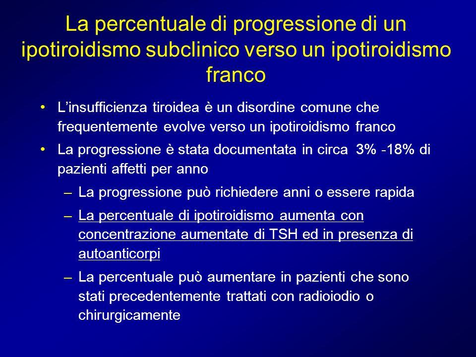 La percentuale di progressione di un ipotiroidismo subclinico verso un ipotiroidismo franco Linsufficienza tiroidea è un disordine comune che frequent