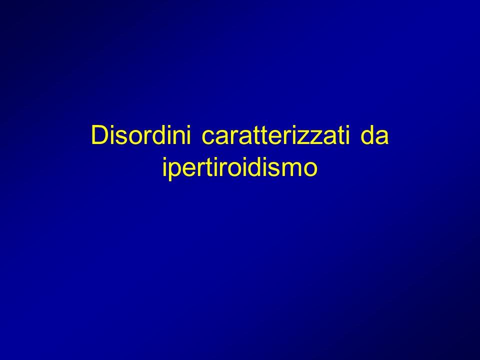 Disordini caratterizzati da ipertiroidismo