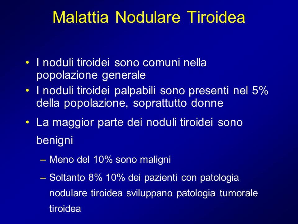 Malattia Nodulare Tiroidea I noduli tiroidei sono comuni nella popolazione generale I noduli tiroidei palpabili sono presenti nel 5% della popolazione