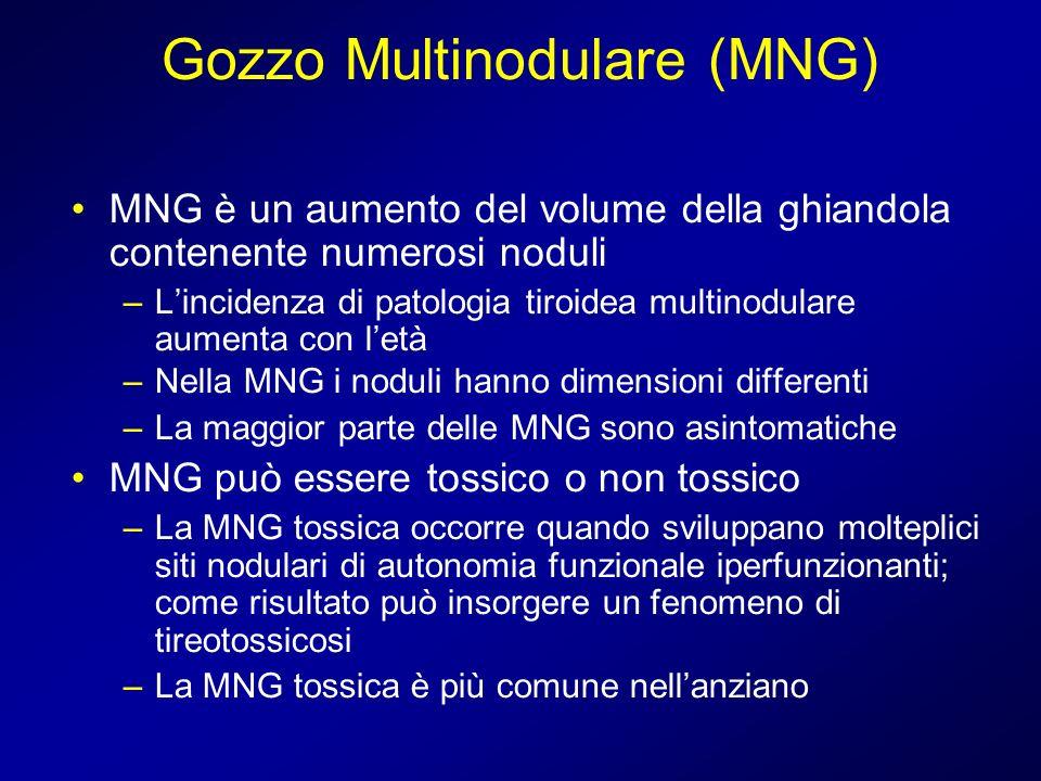 Gozzo Multinodulare (MNG) MNG è un aumento del volume della ghiandola contenente numerosi noduli –Lincidenza di patologia tiroidea multinodulare aumen