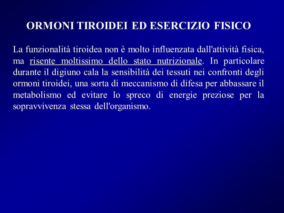 ORMONI TIROIDEI ED ESERCIZIO FISICO La funzionalità tiroidea non è molto influenzata dall'attività fisica, ma risente moltissimo dello stato nutrizion
