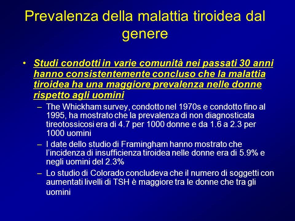 Prevalenza della malattia tiroidea dal genere Studi condotti in varie comunità nei passati 30 anni hanno consistentemente concluso che la malattia tir