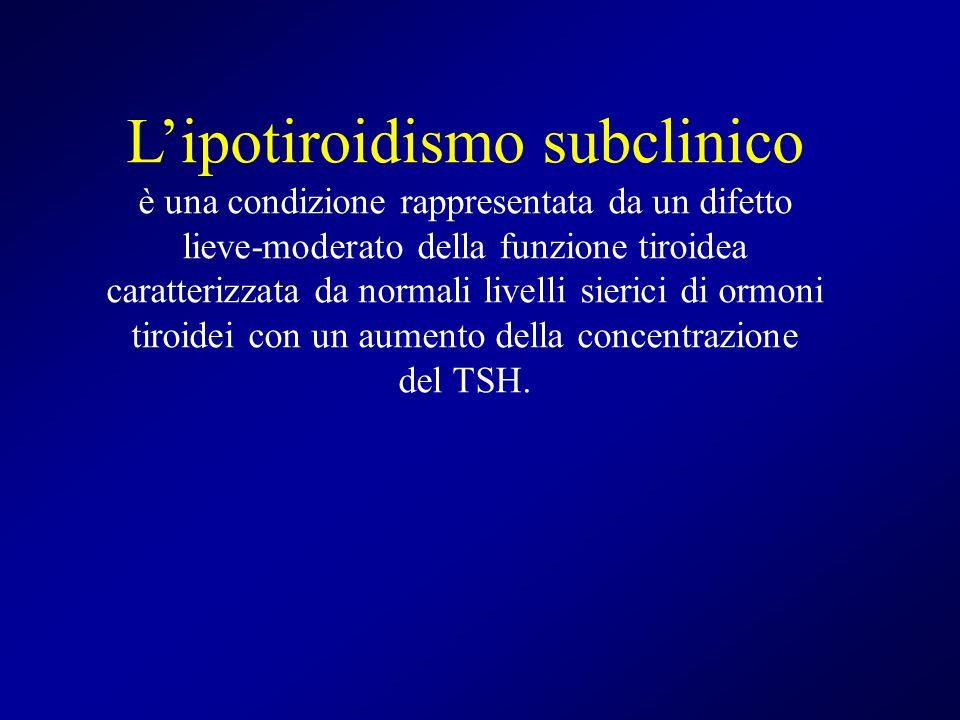 Lipotiroidismo subclinico è una condizione rappresentata da un difetto lieve-moderato della funzione tiroidea caratterizzata da normali livelli sieric