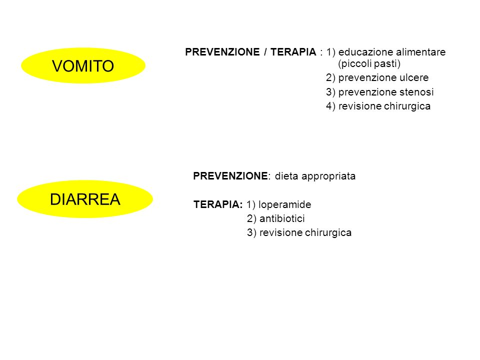 PREVENZIONE / TERAPIA : 1) educazione alimentare (piccoli pasti) 2) prevenzione ulcere 3) prevenzione stenosi 4) revisione chirurgica VOMITO DIARREA P