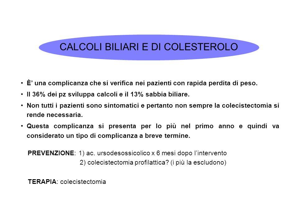 CALCOLI BILIARI E DI COLESTEROLO PREVENZIONE: 1) ac. ursodesossicolico x 6 mesi dopo lintervento 2) colecistectomia profilattica? (i più la escludono)