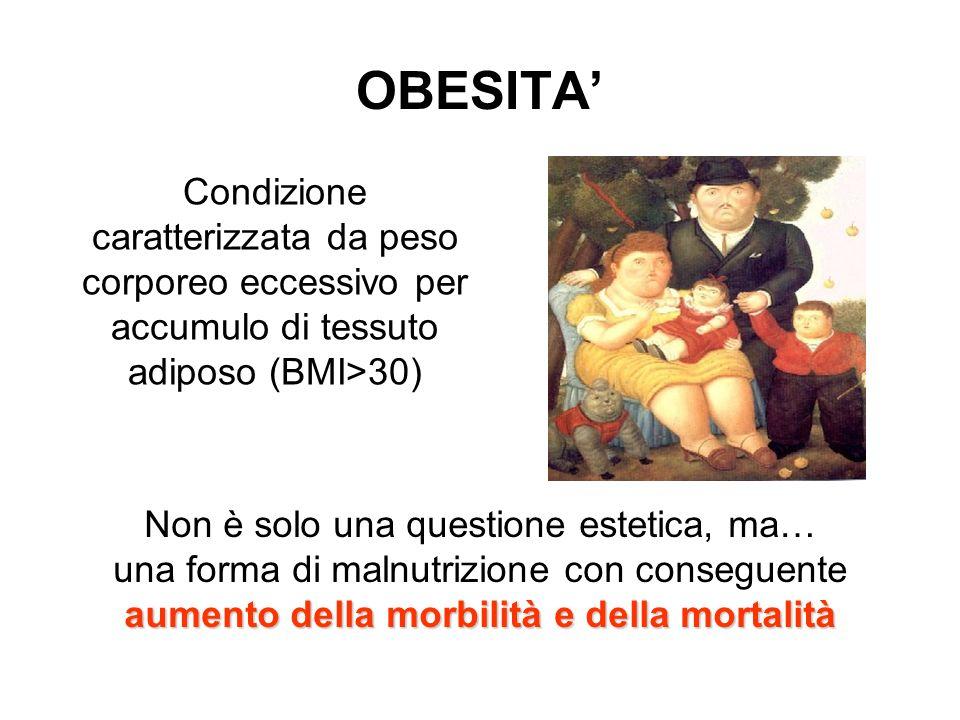 OBESITA Condizione caratterizzata da peso corporeo eccessivo per accumulo di tessuto adiposo (BMI>30) Non è solo una questione estetica, ma… aumento d