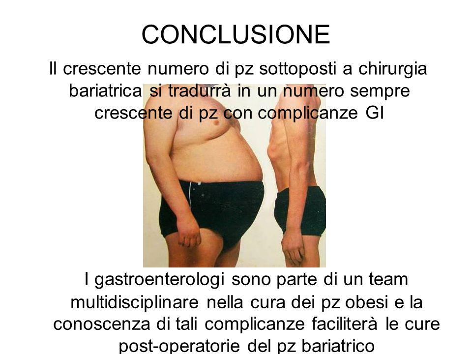 CONCLUSIONE Il crescente numero di pz sottoposti a chirurgia bariatrica si tradurrà in un numero sempre crescente di pz con complicanze GI I gastroent