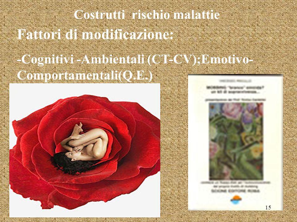 Fattori di modificazione: -Cognitivi -Ambientali (CT-CV);Emotivo- Comportamentali(Q.E.) Costrutti rischio malattie 15